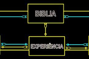 Geometria Espiritual: uma avaliação do Quadrilátero Wesleyano